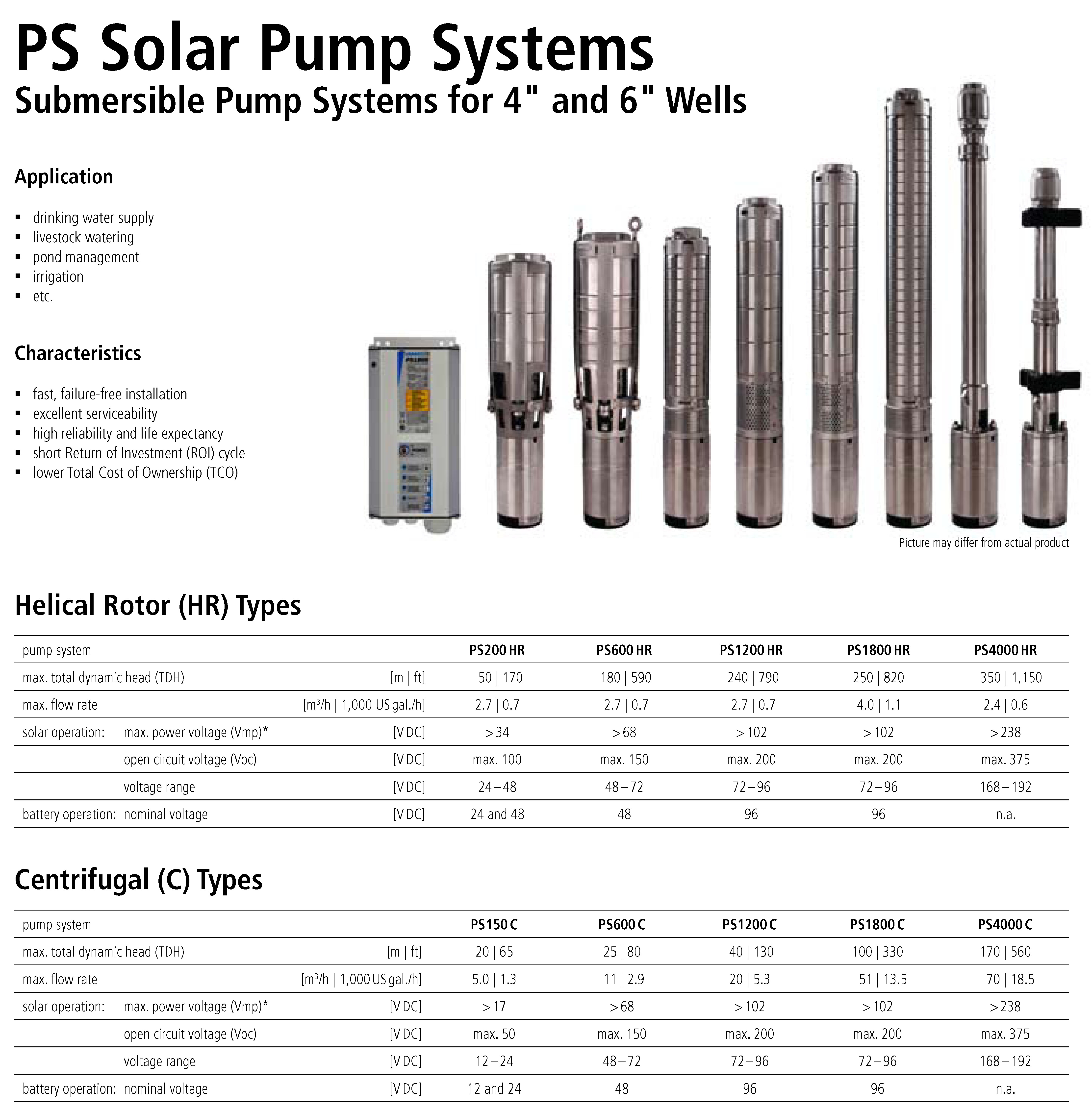 Solar Water Pump System Pompa Air Tenaga Surya Peaceful Of My Life