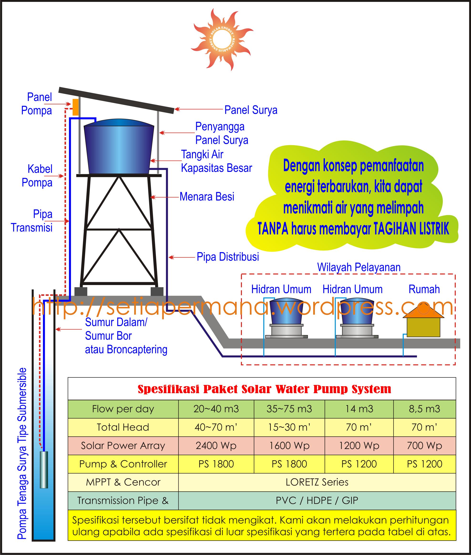 Solar water pump system pompa air tenaga surya peaceful of my life setiapermanaleswordpr ccuart Choice Image